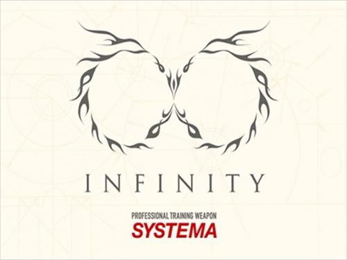 SYSTEMA INFINITY KIT FOR PTW - Pre order